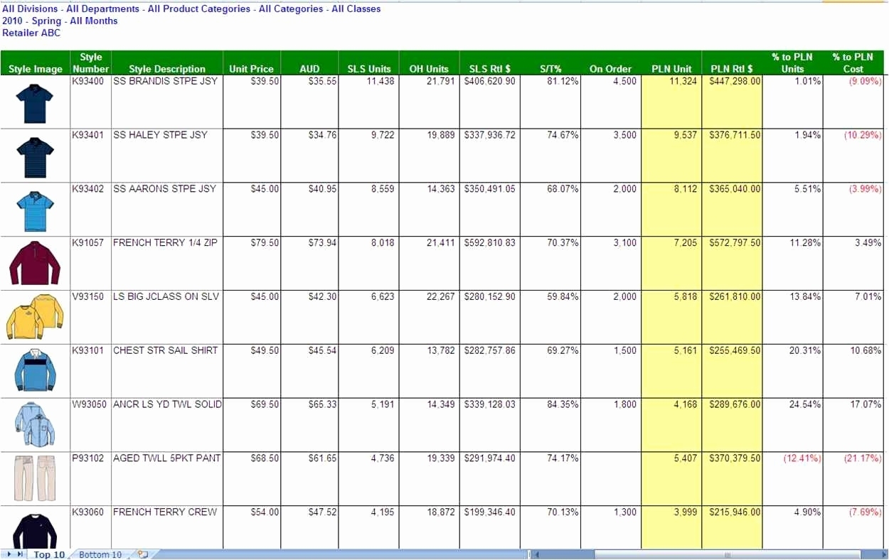 Clothing Store Inventory Spreadsheet Template Best Of