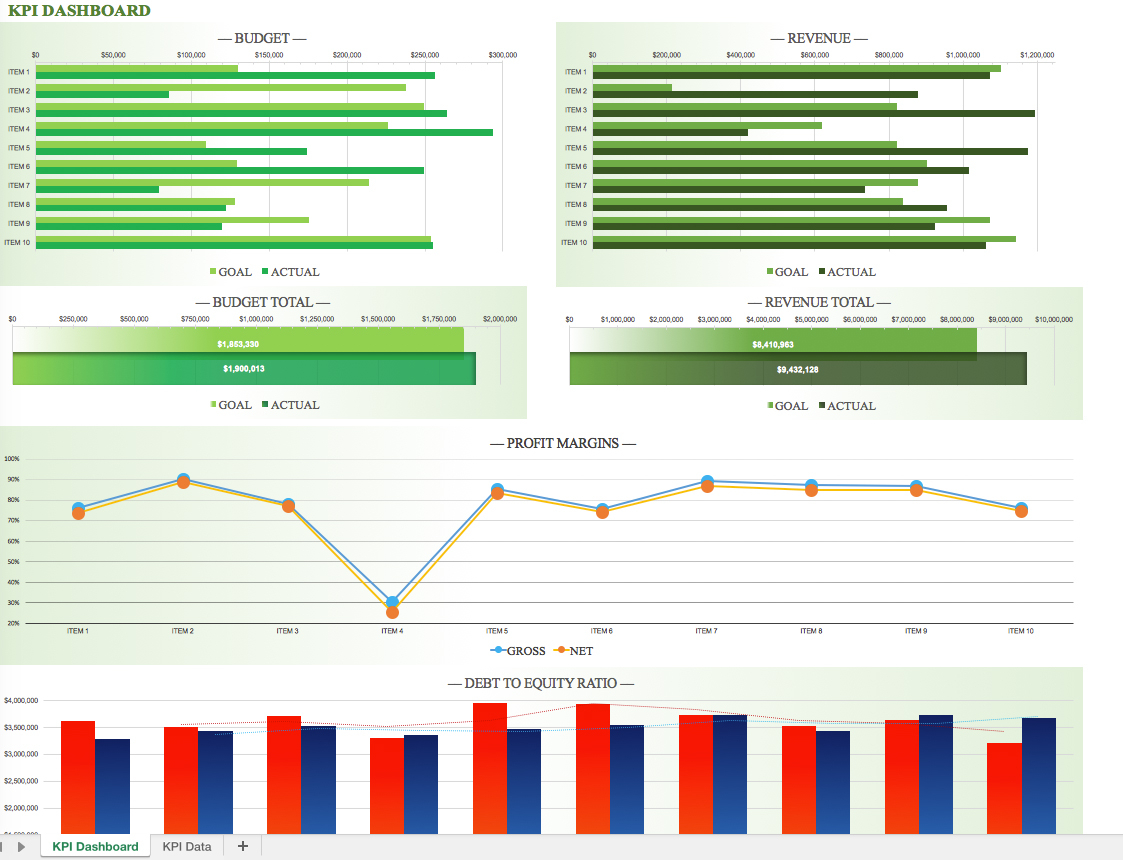 Safety Kpi Excel Template Example Of Spreadshee Health And