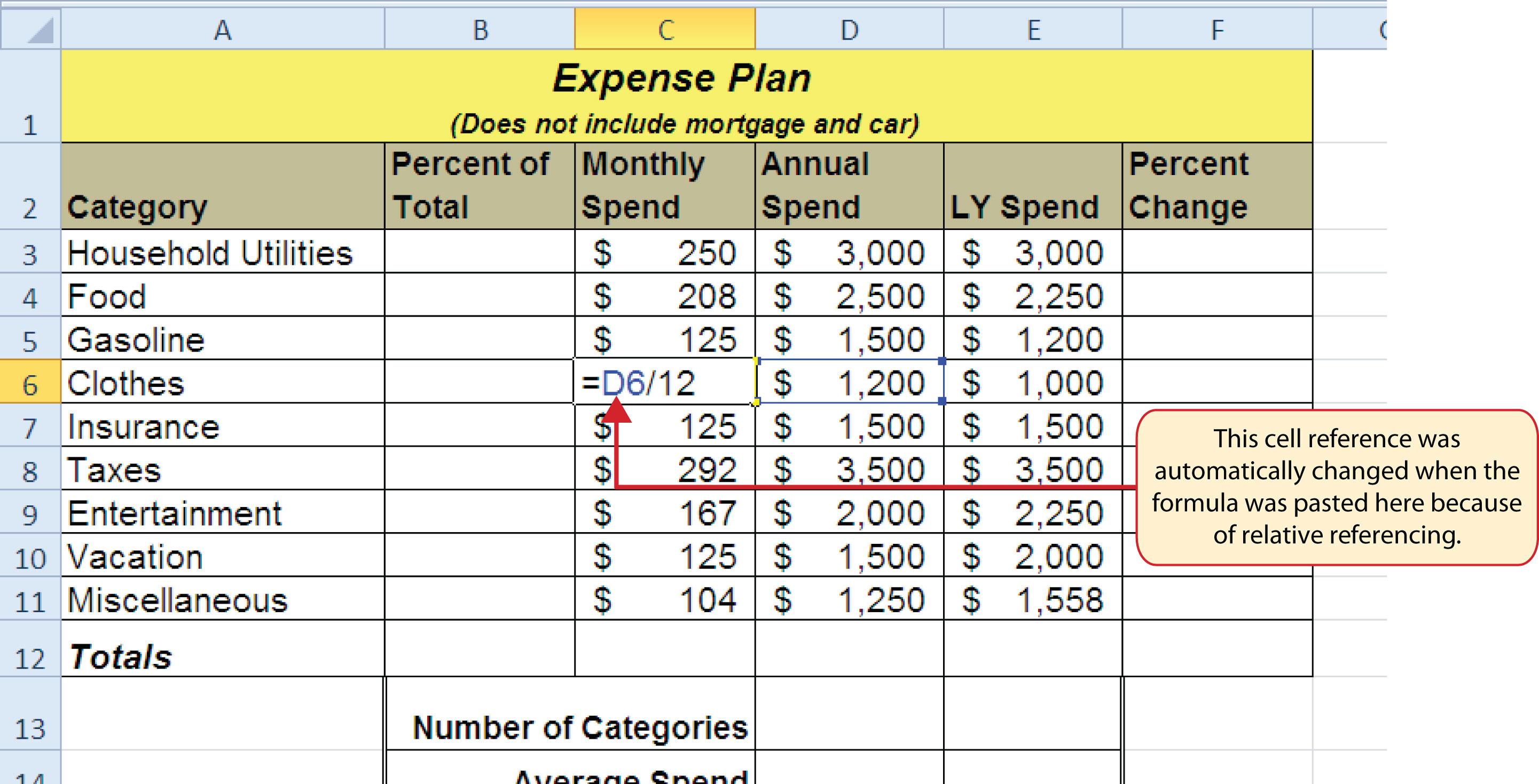 Excel Accounting Formulas Spreadsheet Spreadsheet