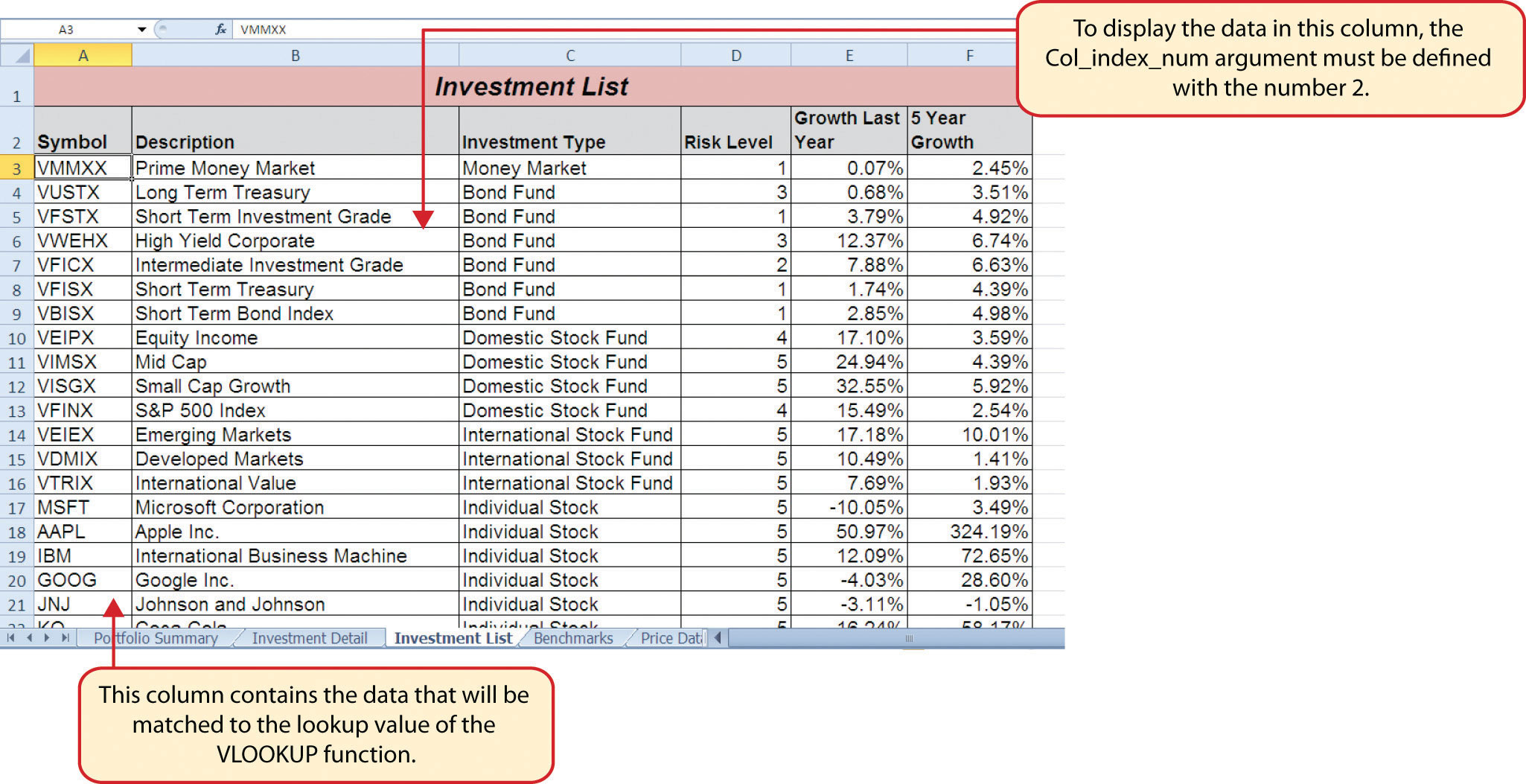 Excel Accounting Formulas Spreadsheet Spreadsheet Collections Throughout Accounting