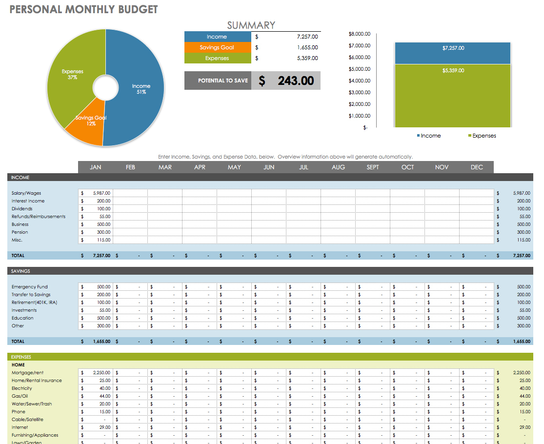Personal Financial Budget Template Excel Example Of
