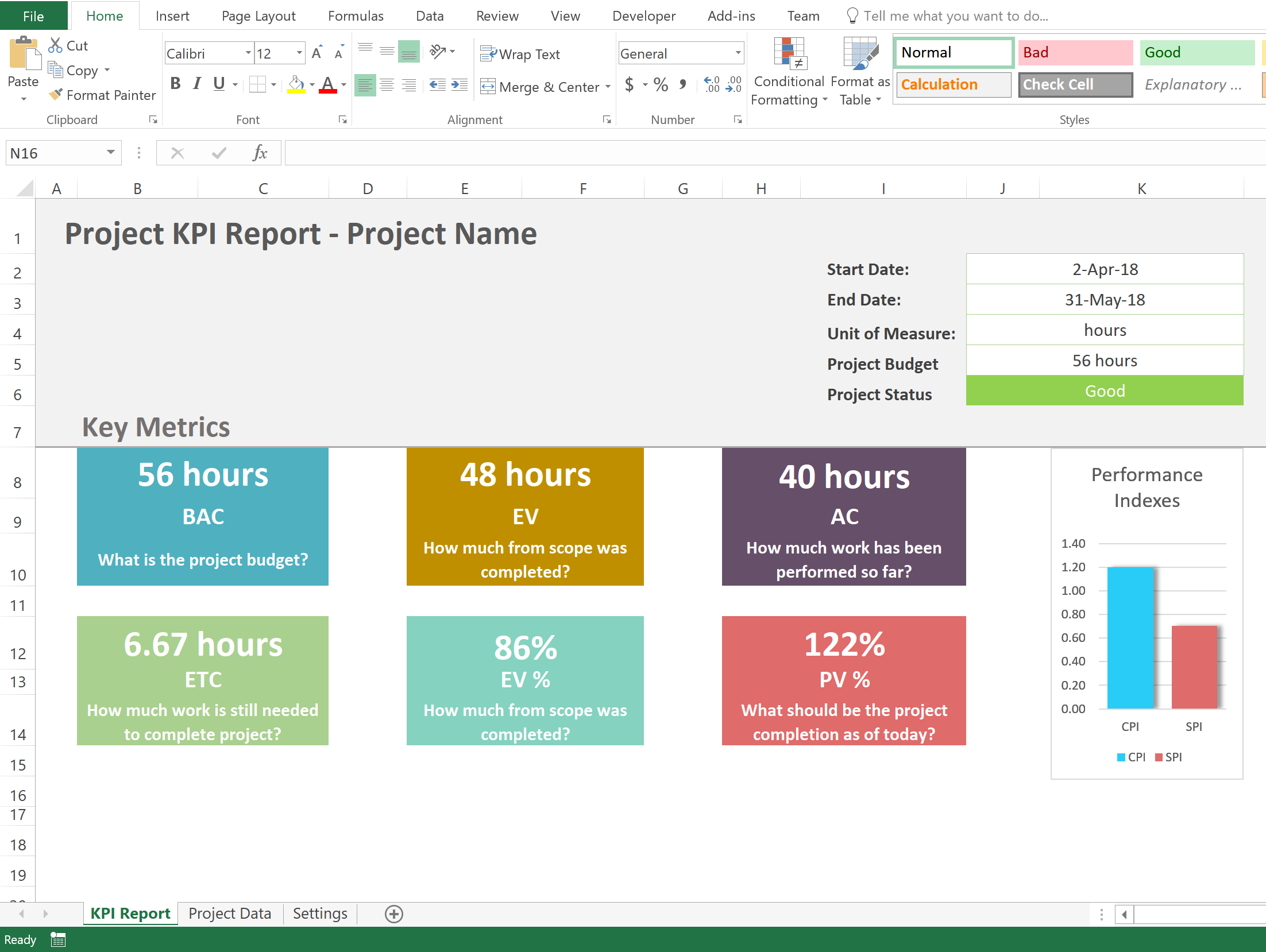 Free Project Management Kpi Report Template