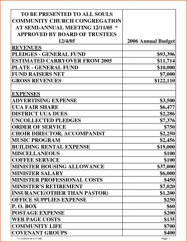 Sample Church Budget Worksheet Spreadsheet Template