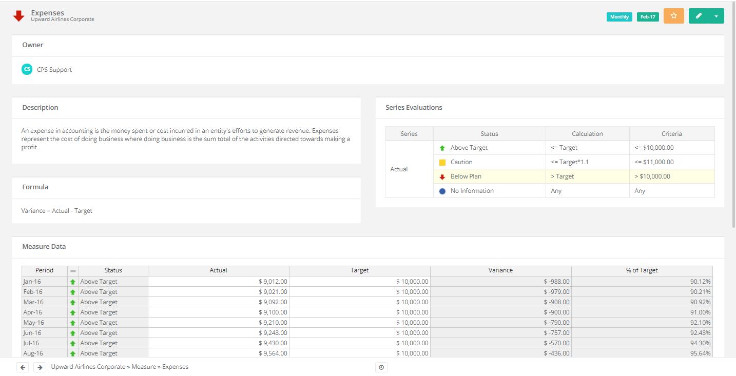 Kpi Tracker Template Tracking Spreadshee kpi tracker
