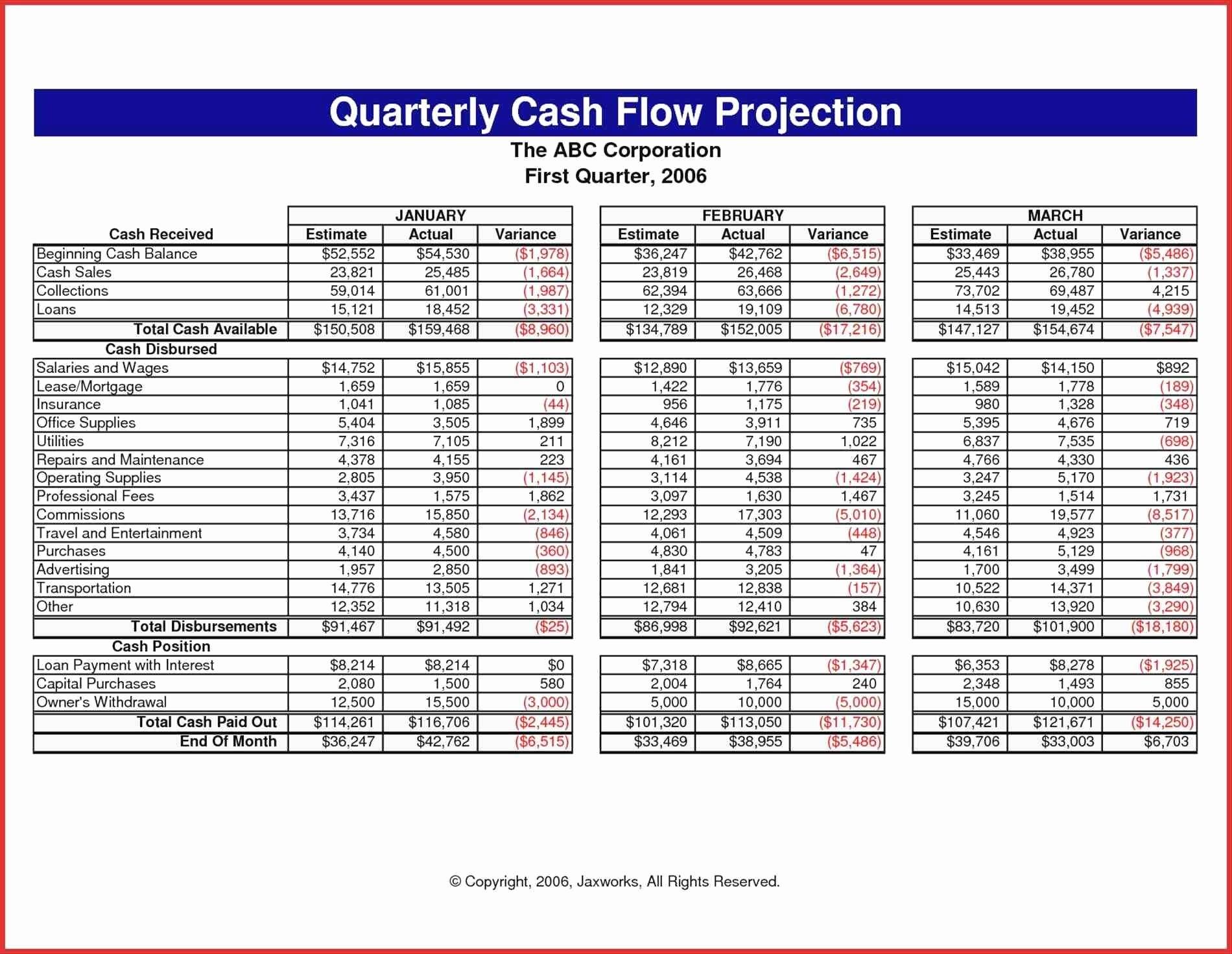 Cash Forecast Template Excel