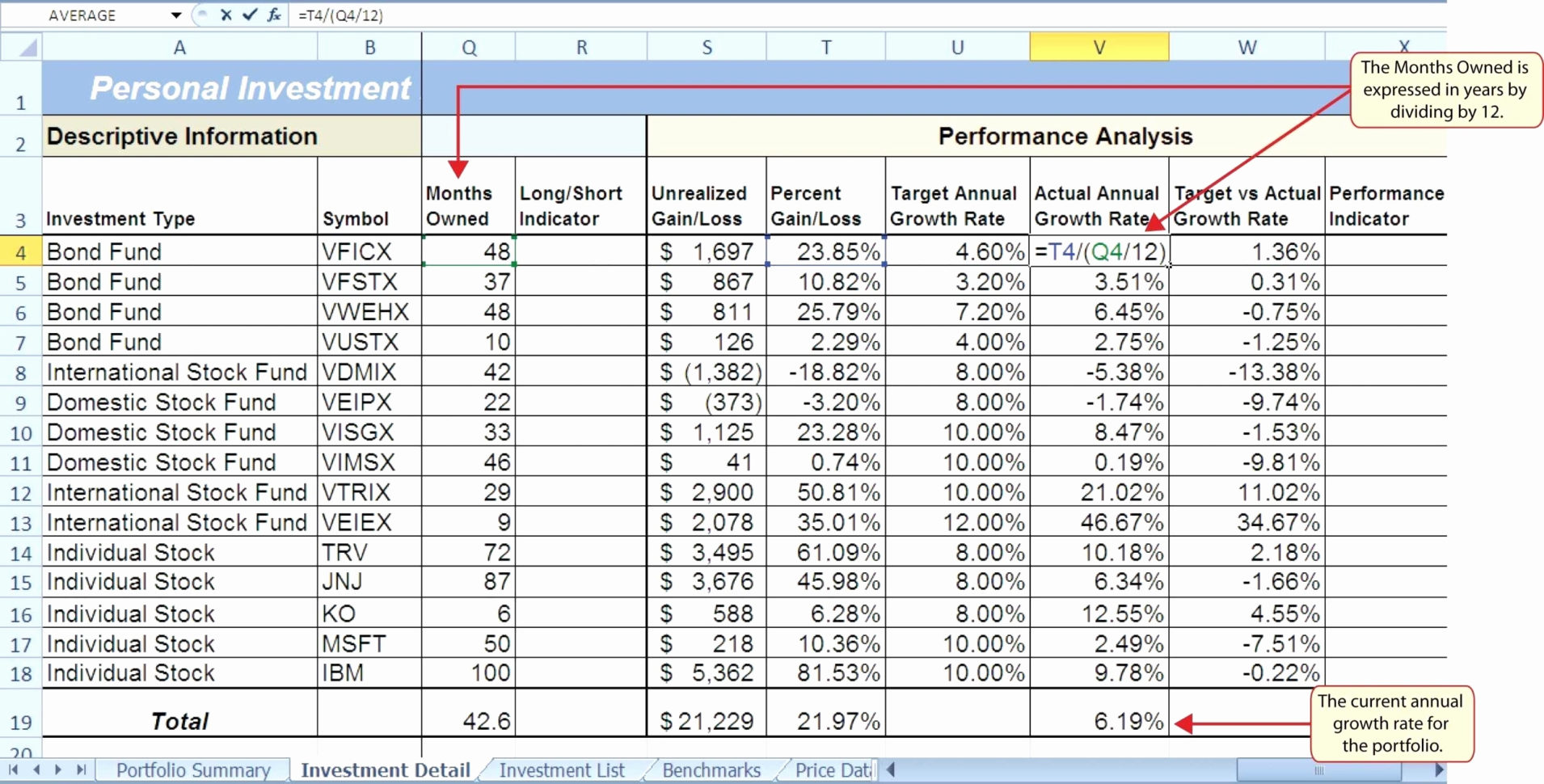 Cost Accounting Templates Awesome 7 Project Management