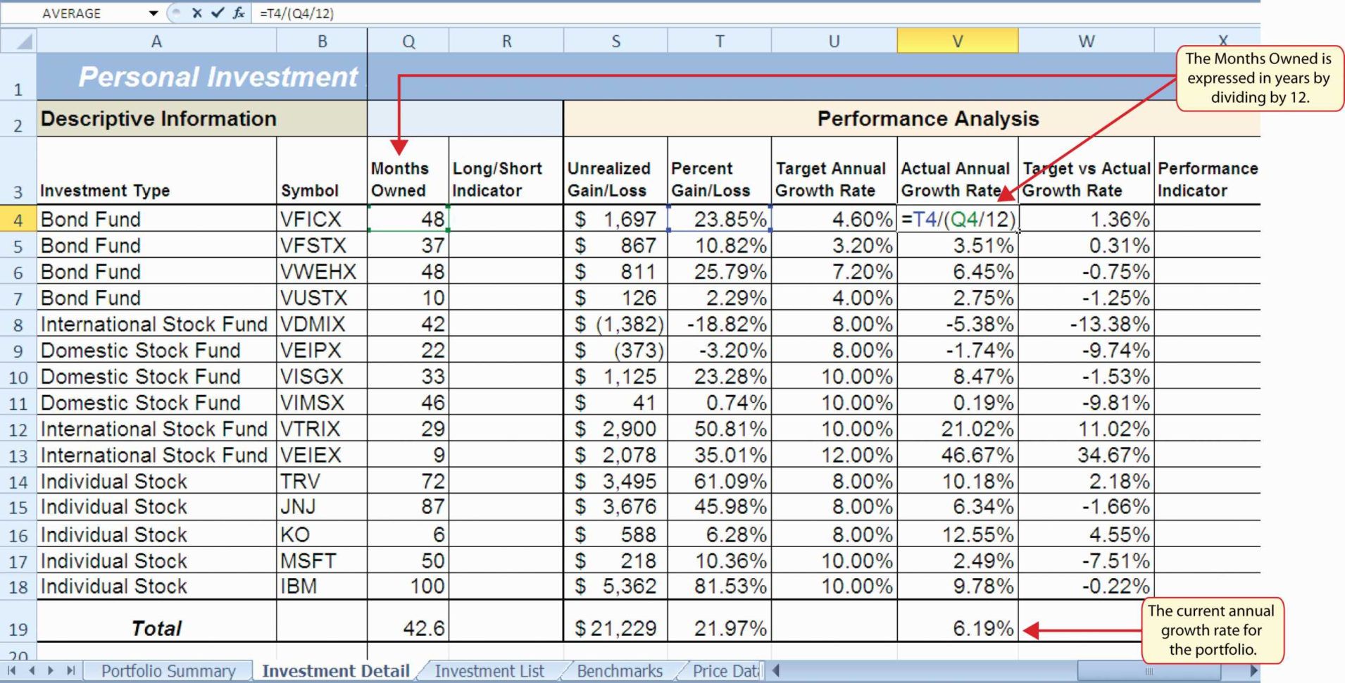 Inventory Management Excel Spreadsheet Unique Sample Stock