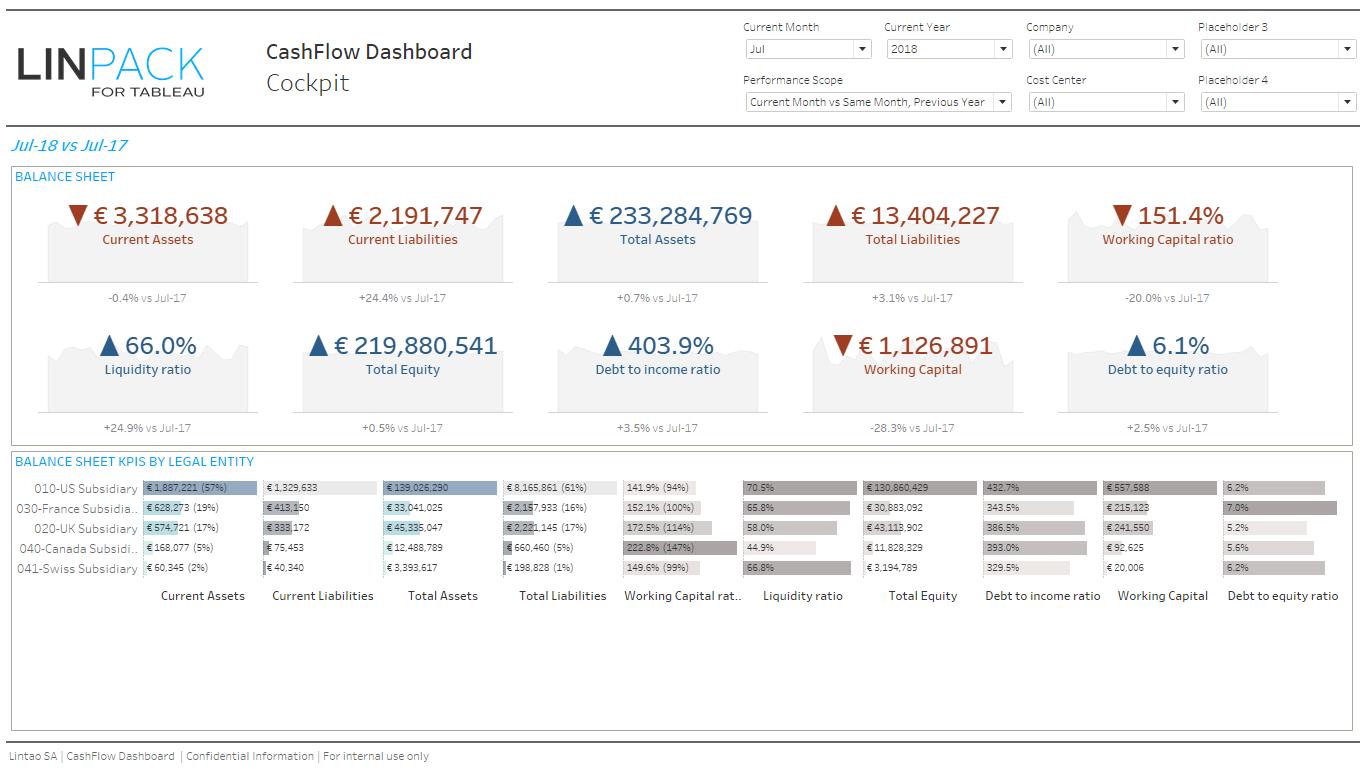Business Cash Flow Spreadsheet Spreadsheet Softwar Business Cash Flow Sheet Business Cash Flow