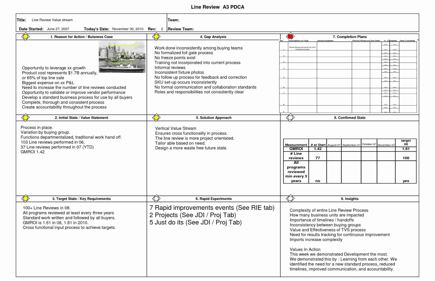 Medication Spreadsheet Awesome Medication Schedule