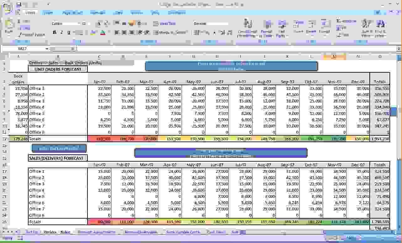 12 Month Business Budget Template Excel Business
