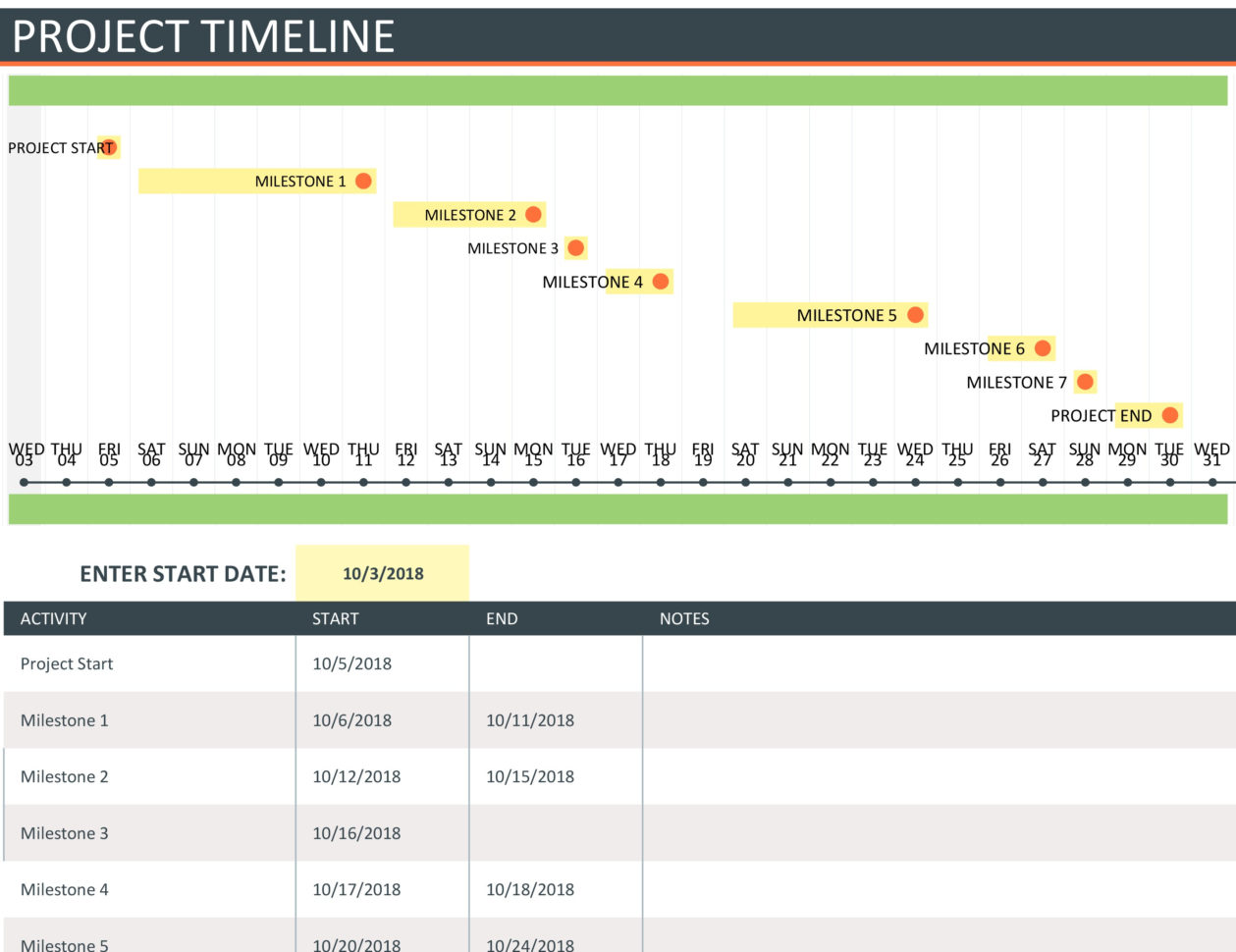Project Timeline With Milestones In Project Timeline Excel