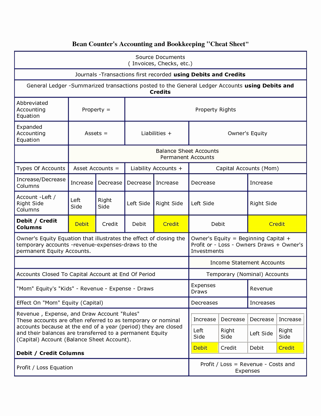 Salon Accounting Spreadsheet Elegant Salon Expenses