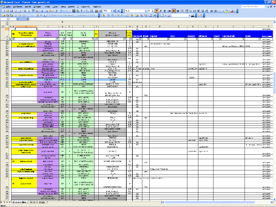 Spreadsheet Developer Spreadsheet Softwar Spreadsheet
