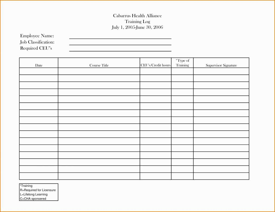 Tracking Employee Training Spreadsheet