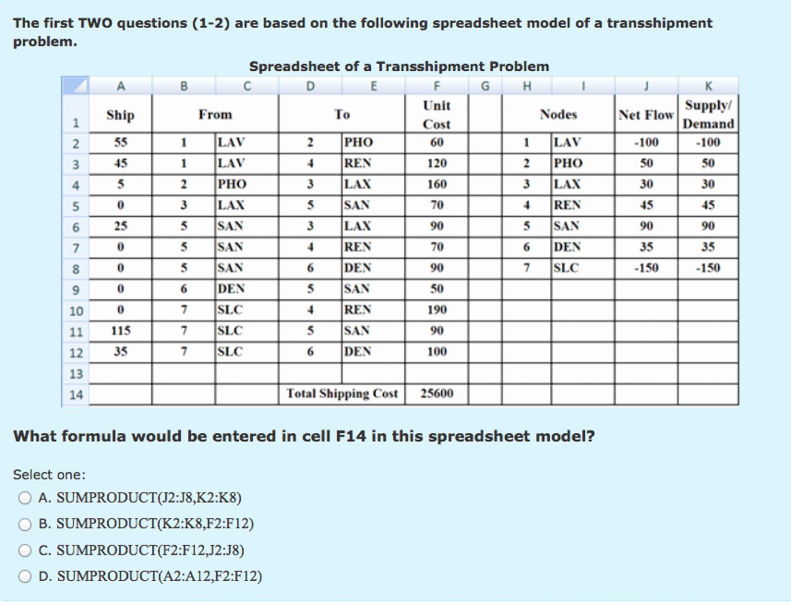 12 Week Year Spreadsheet