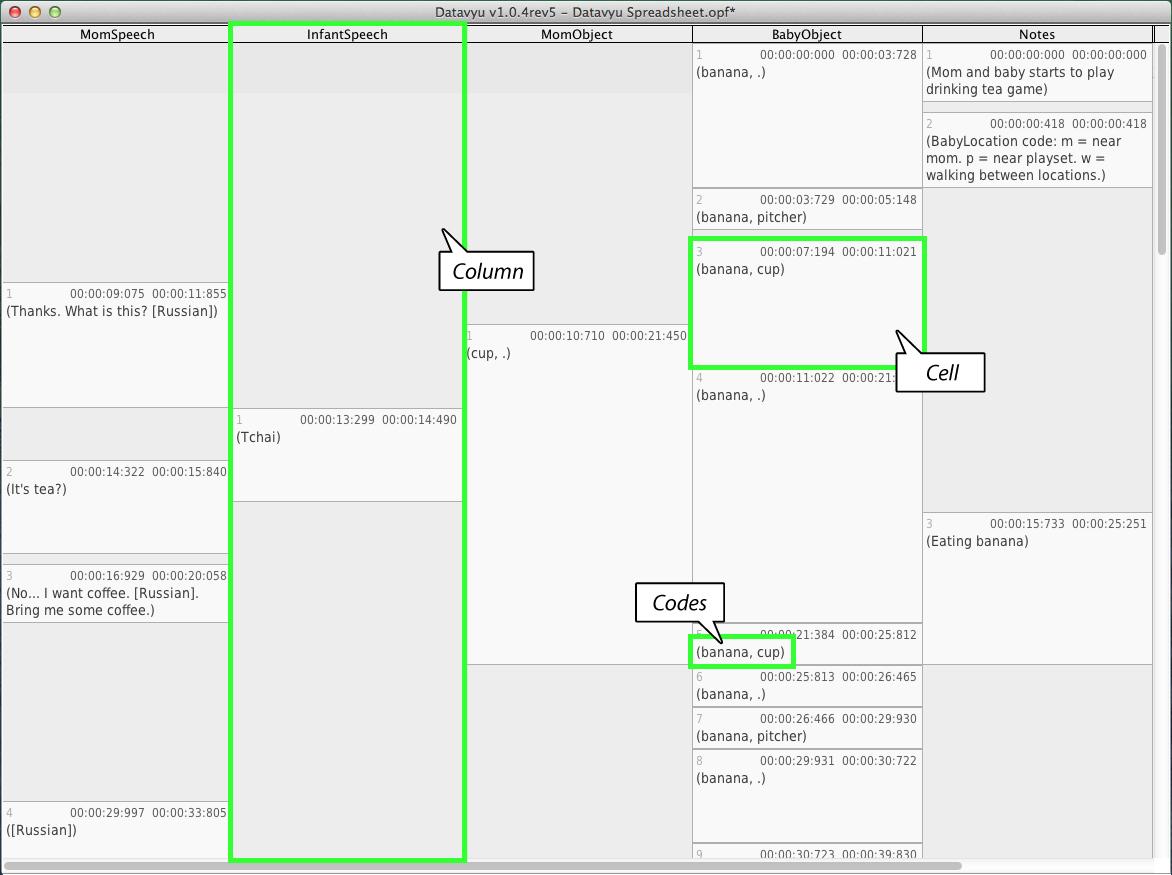 13 Column Spreadsheet With Spreadsheet Overview Datavyu