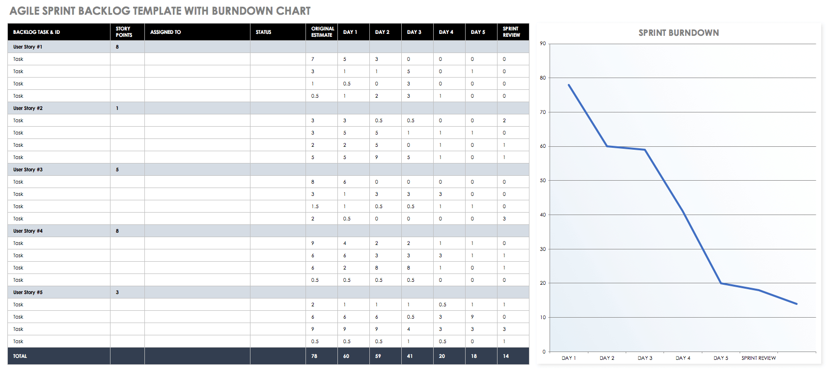 Agile Capacity Planning Spreadsheet With Free Agile