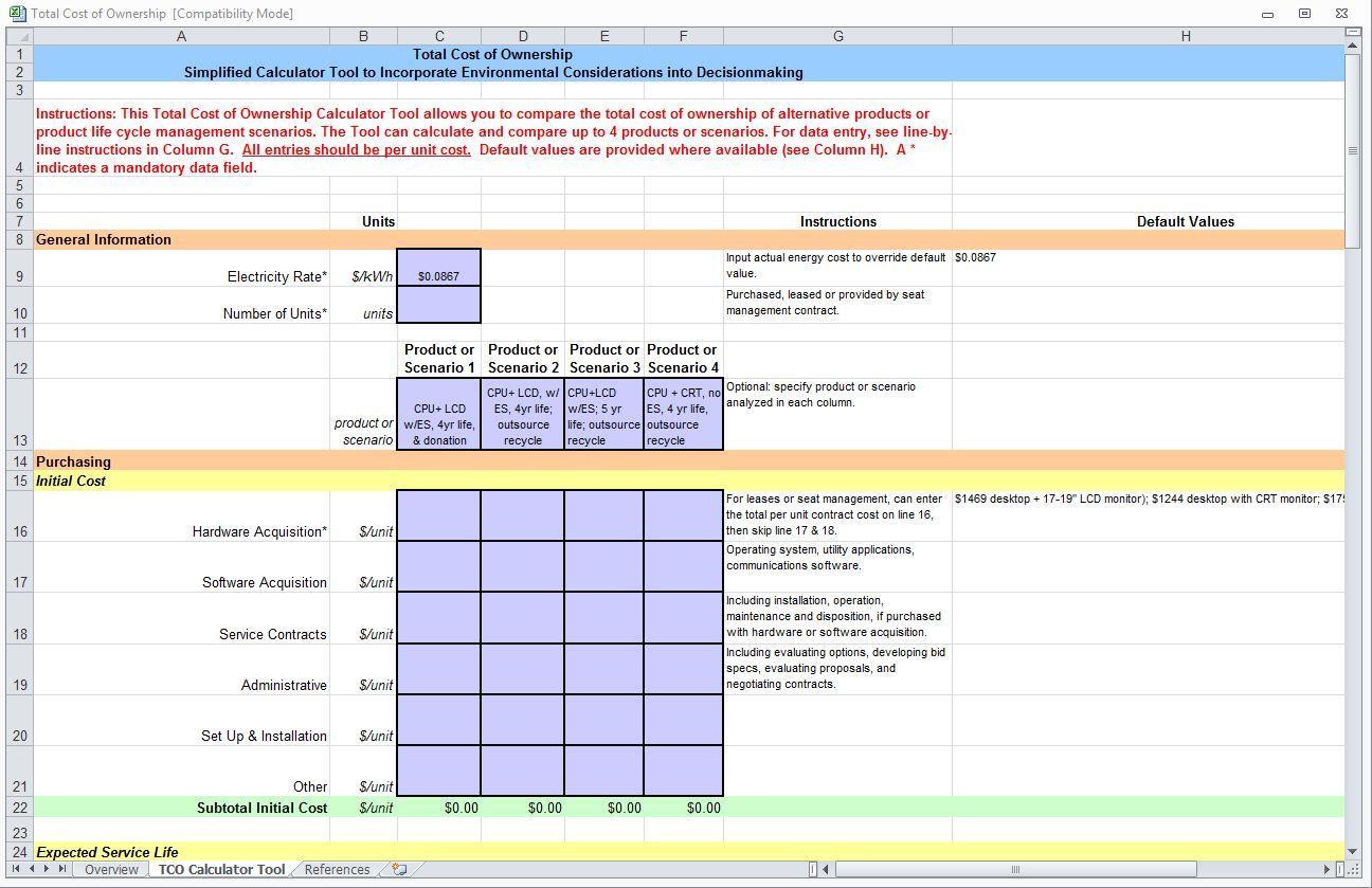 Aircraft Ownership Spreadsheet Printable Spreadshee