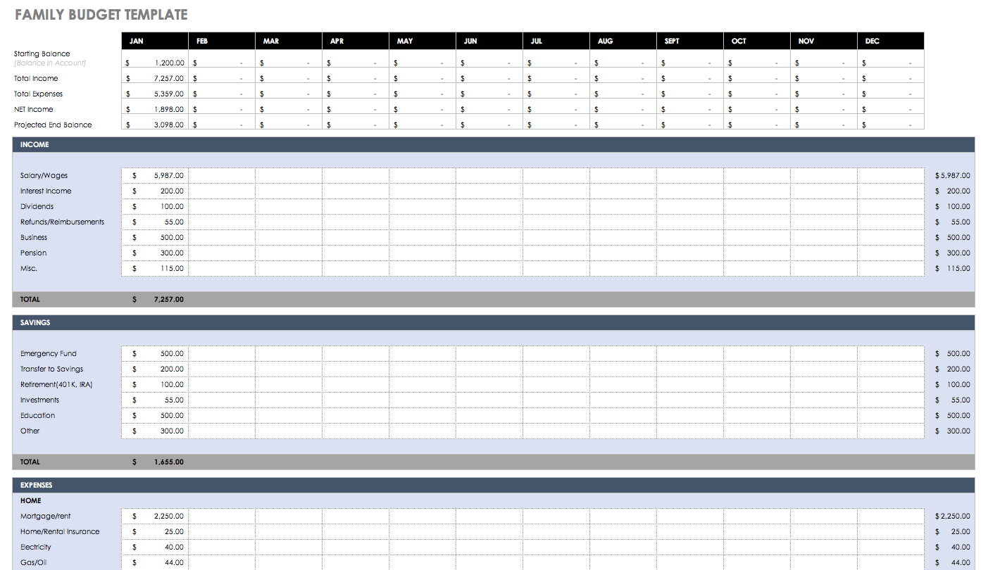 Annual Family Budget Spreadsheet Spreadsheet Downloa