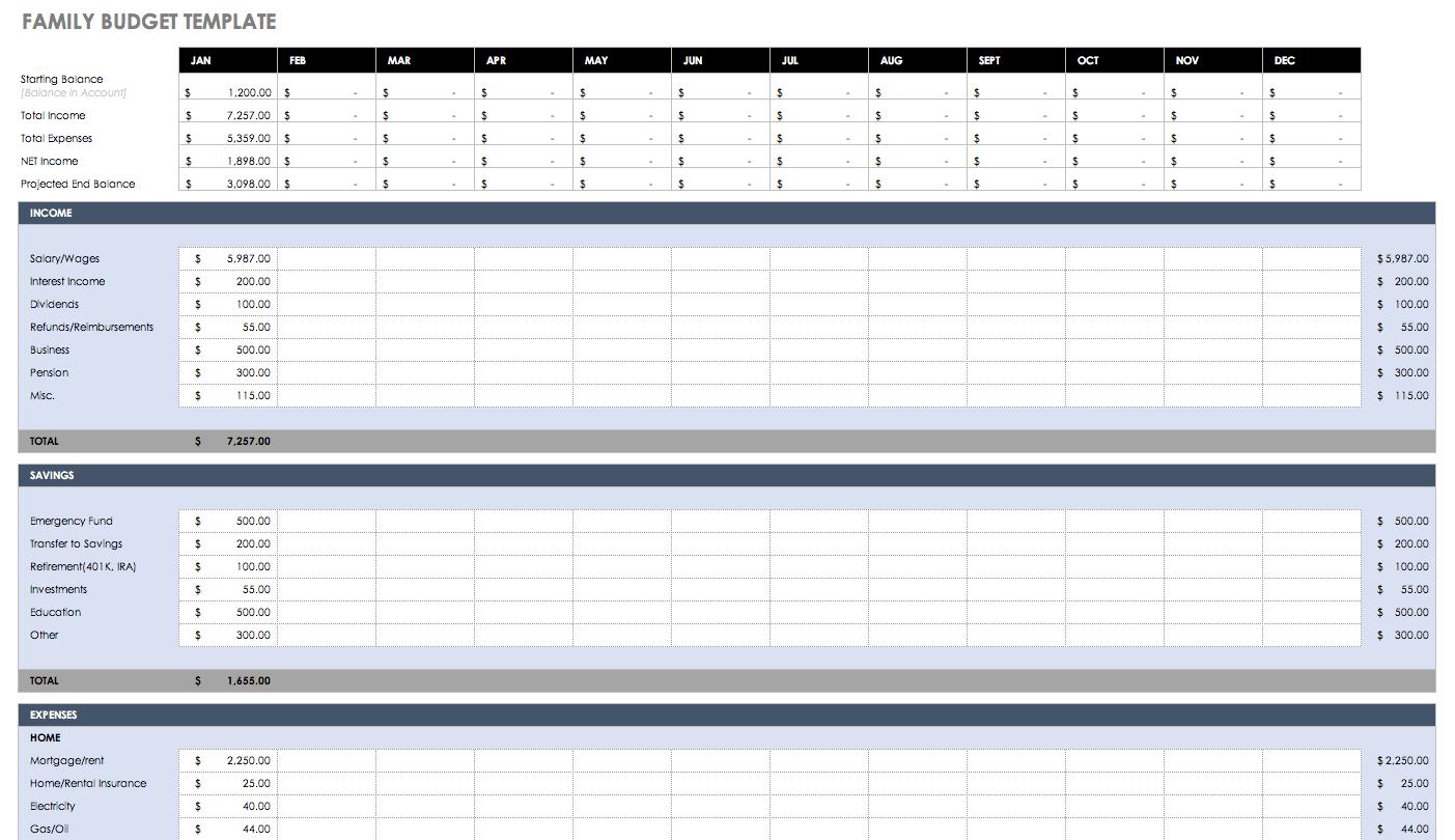 Annual Family Budget Spreadsheetdb Excel Db Excel