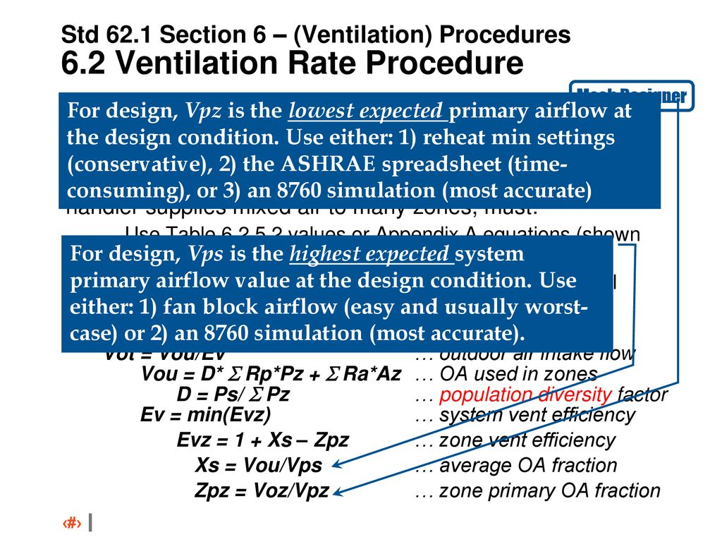Ashrae 62 1 Ventilation Calculator Spreadsheet Db