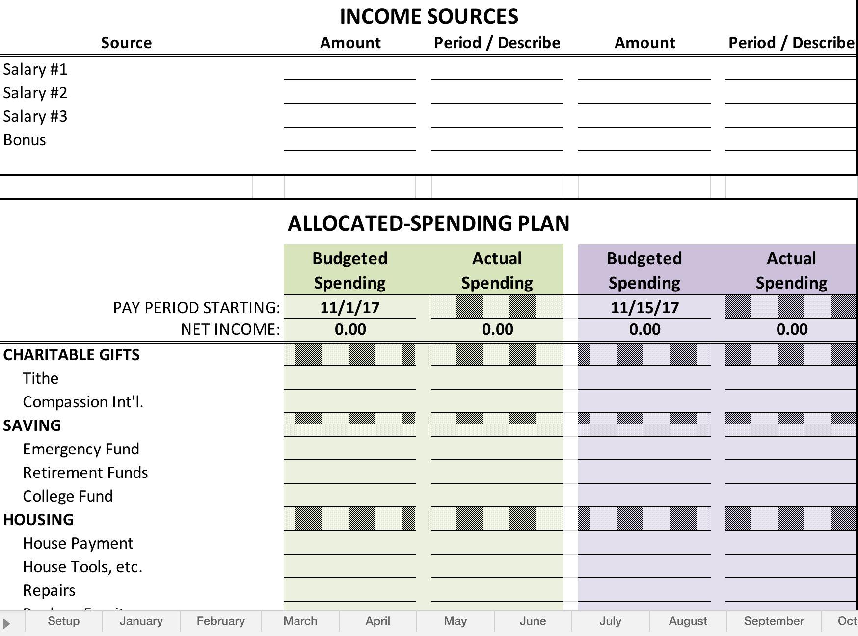 Barefoot Investor Spreadsheet Template Spreadsheet