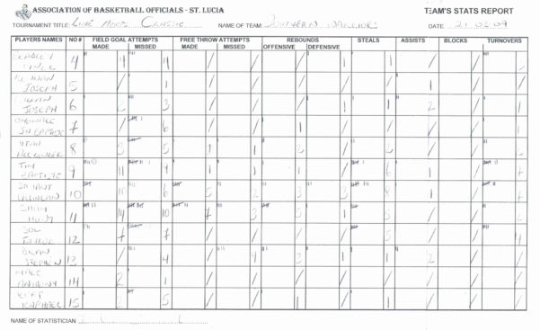 Baseball Team Stats Spreadsheet Google Spreadshee baseball