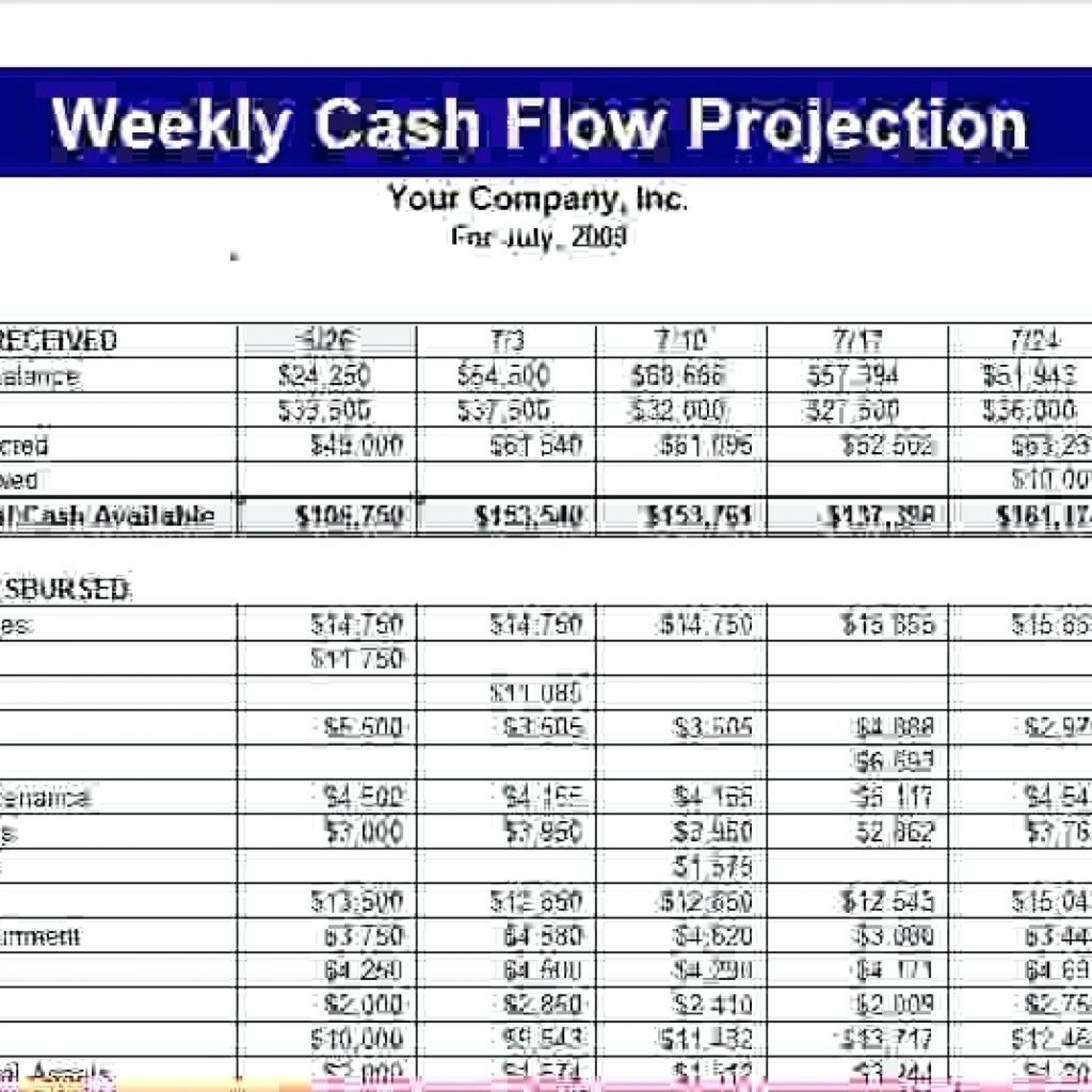 Basic Cash Flow Spreadsheet For 022 Template Ideas Spreadsheet Project Cash Flow Forecast And