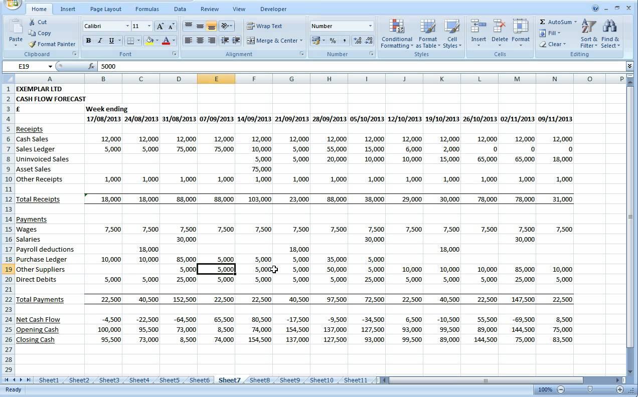 Basic Cash Flow Spreadsheet For Cashw Budget Worksheet