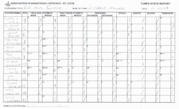Basketball Stats Spreadsheet Google Spreadshee basketball