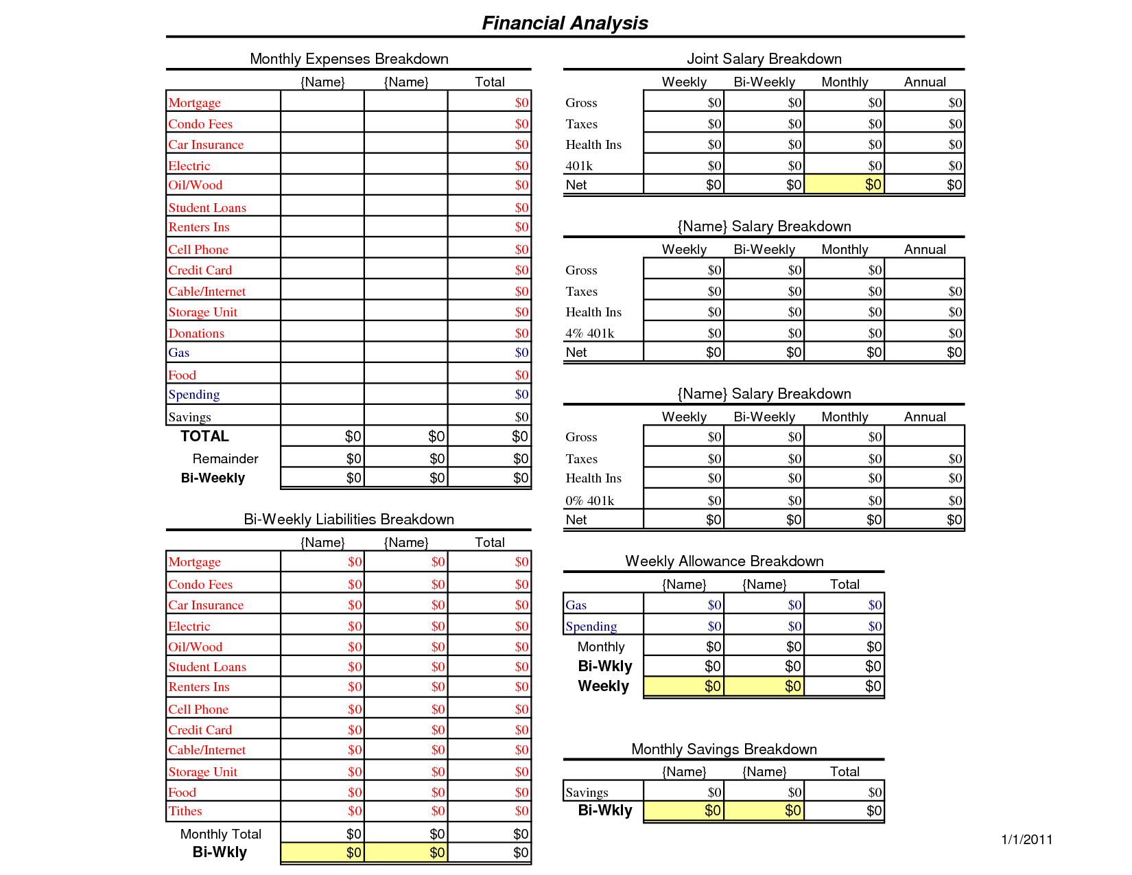 Best Personal Budget Spreadsheet Spreadsheet Downloa Best
