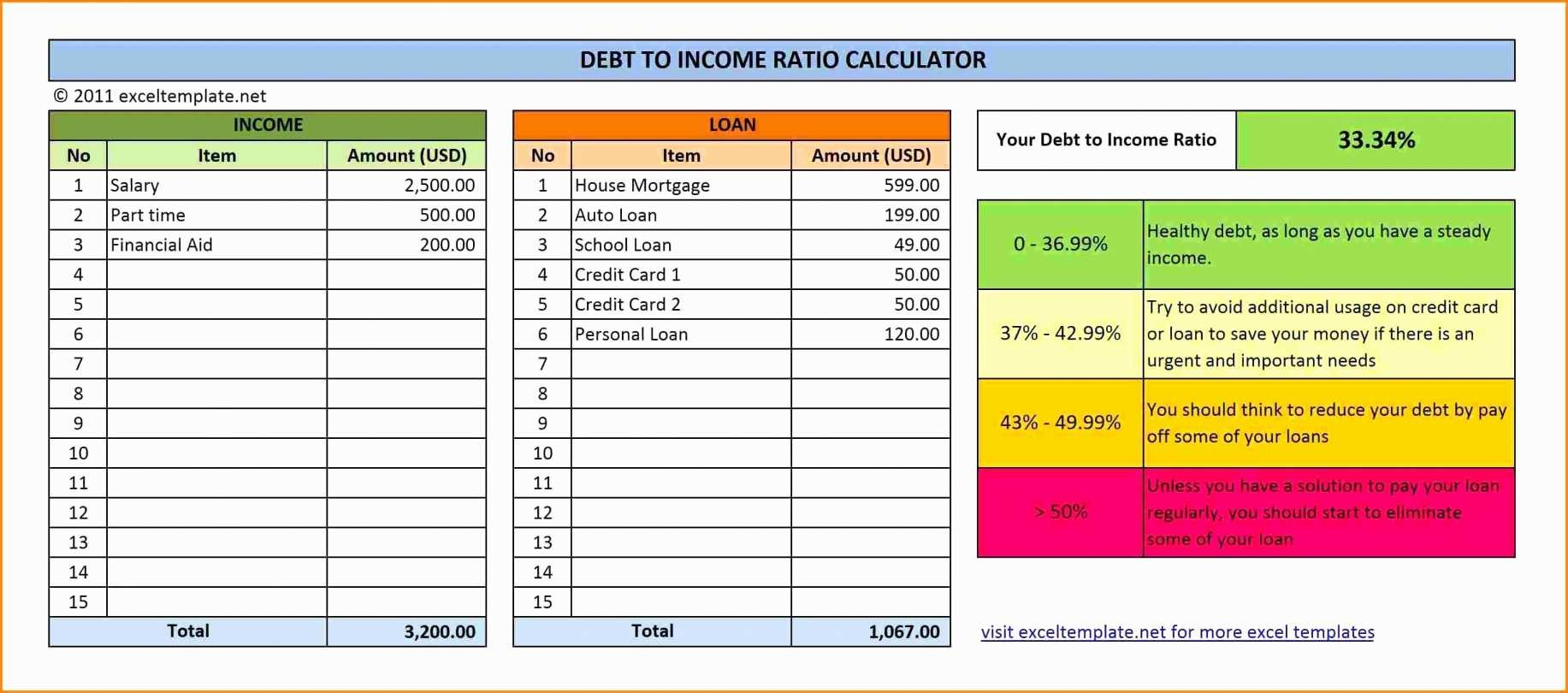 Best Personal Finance Spreadsheet Spreadsheet Downloa Best