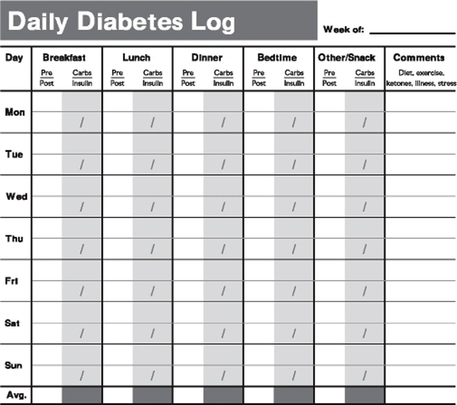 Blood Pressure Reading Worksheet
