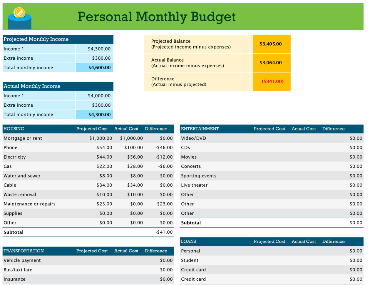 Budget Spreadsheet For Couples Spreadshee Budget