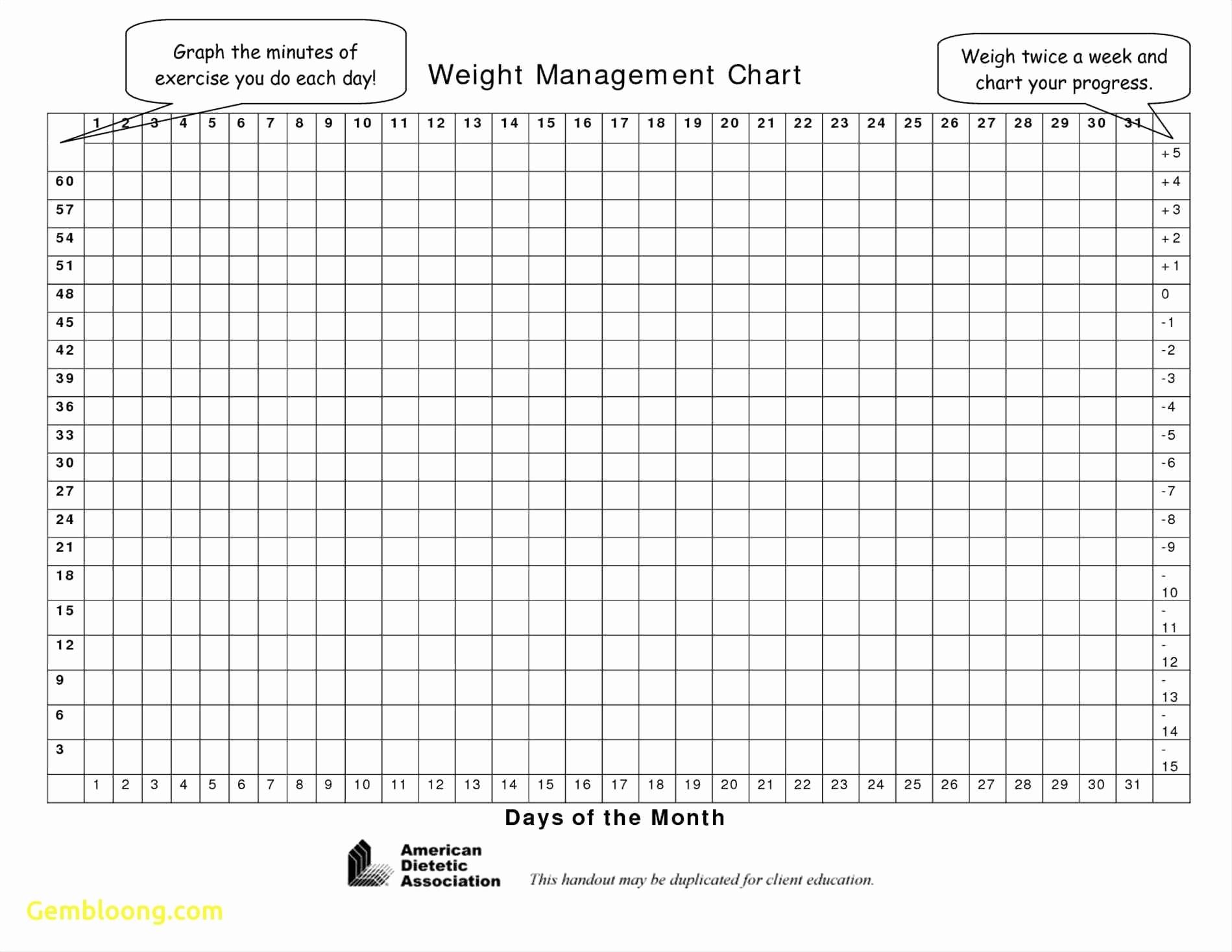 Counting Calories Worksheet