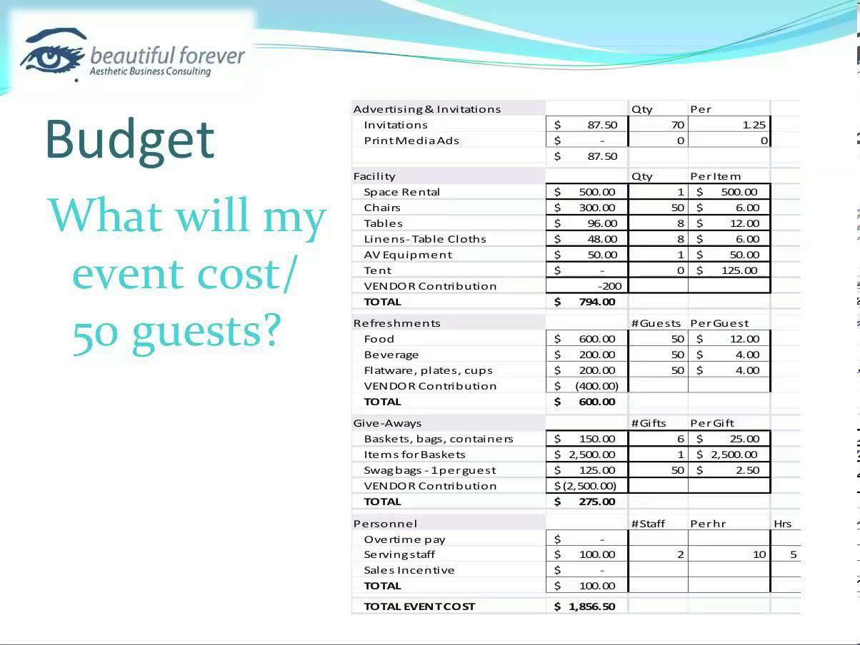 Camp Budget Spreadsheet Spreadshee Camp Budget