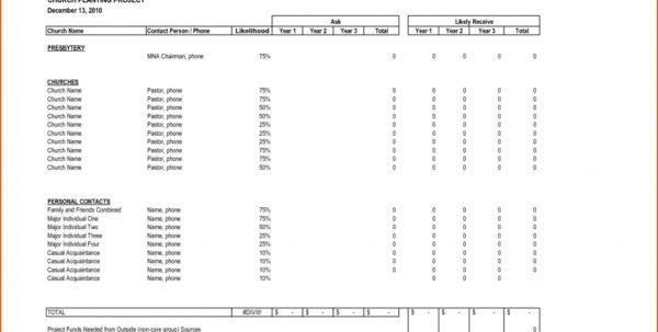 Camp Budget Spreadsheet Google Spreadshee camp budget