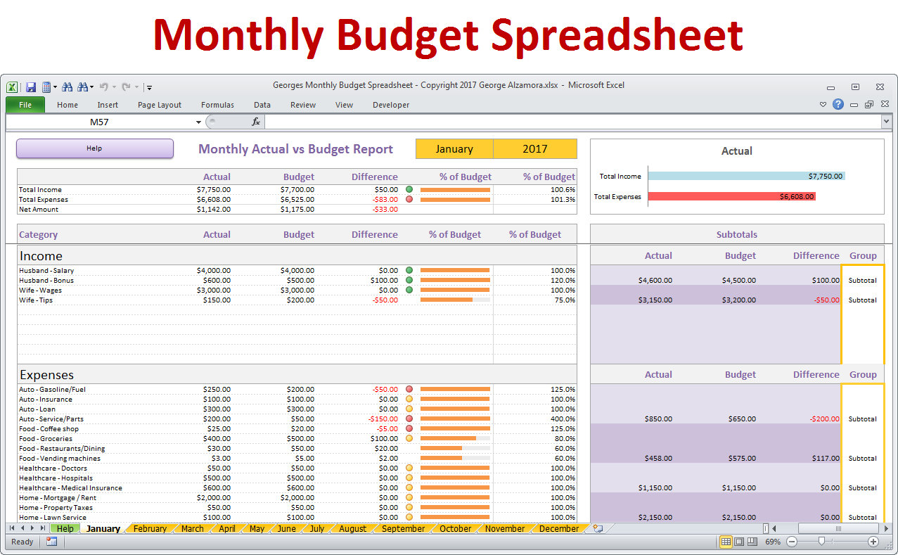 Candle Making Cost Spreadsheet Db Excel