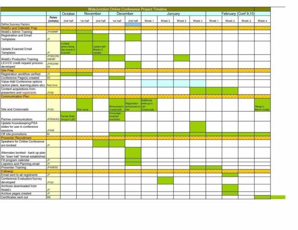 Capacity Planning Spreadsheet For Storage Capacity