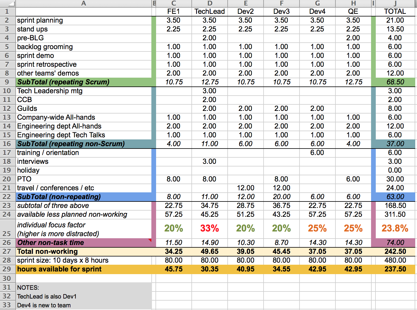 Capacity Planning Spreadsheet Db Excel