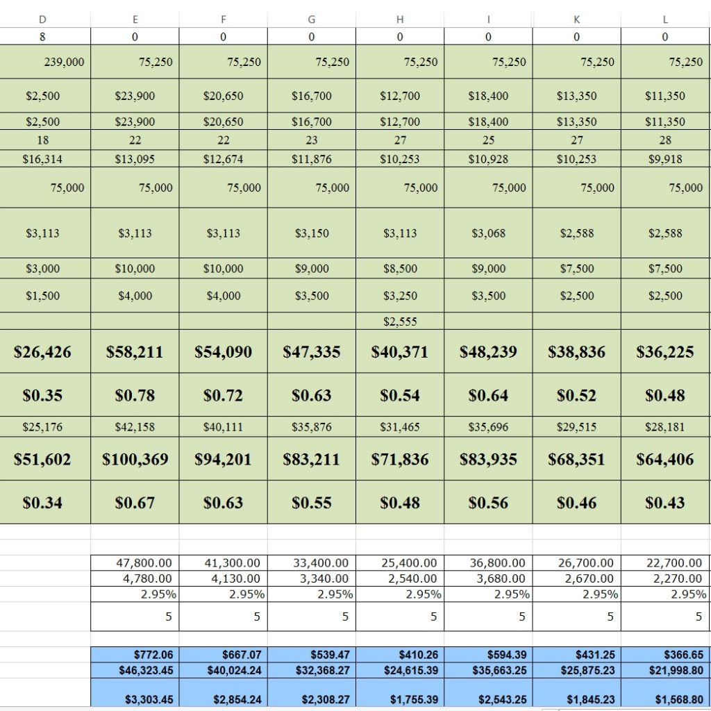 Car Cost Comparison Spreadsheet Intended For New Car
