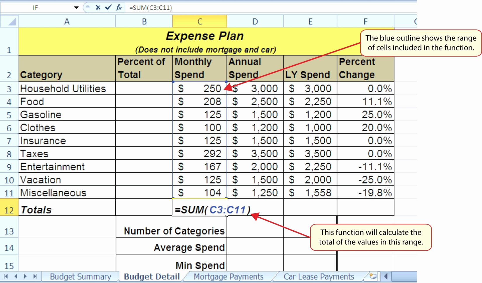 Car Lease Calculator Excel Spreadsheet