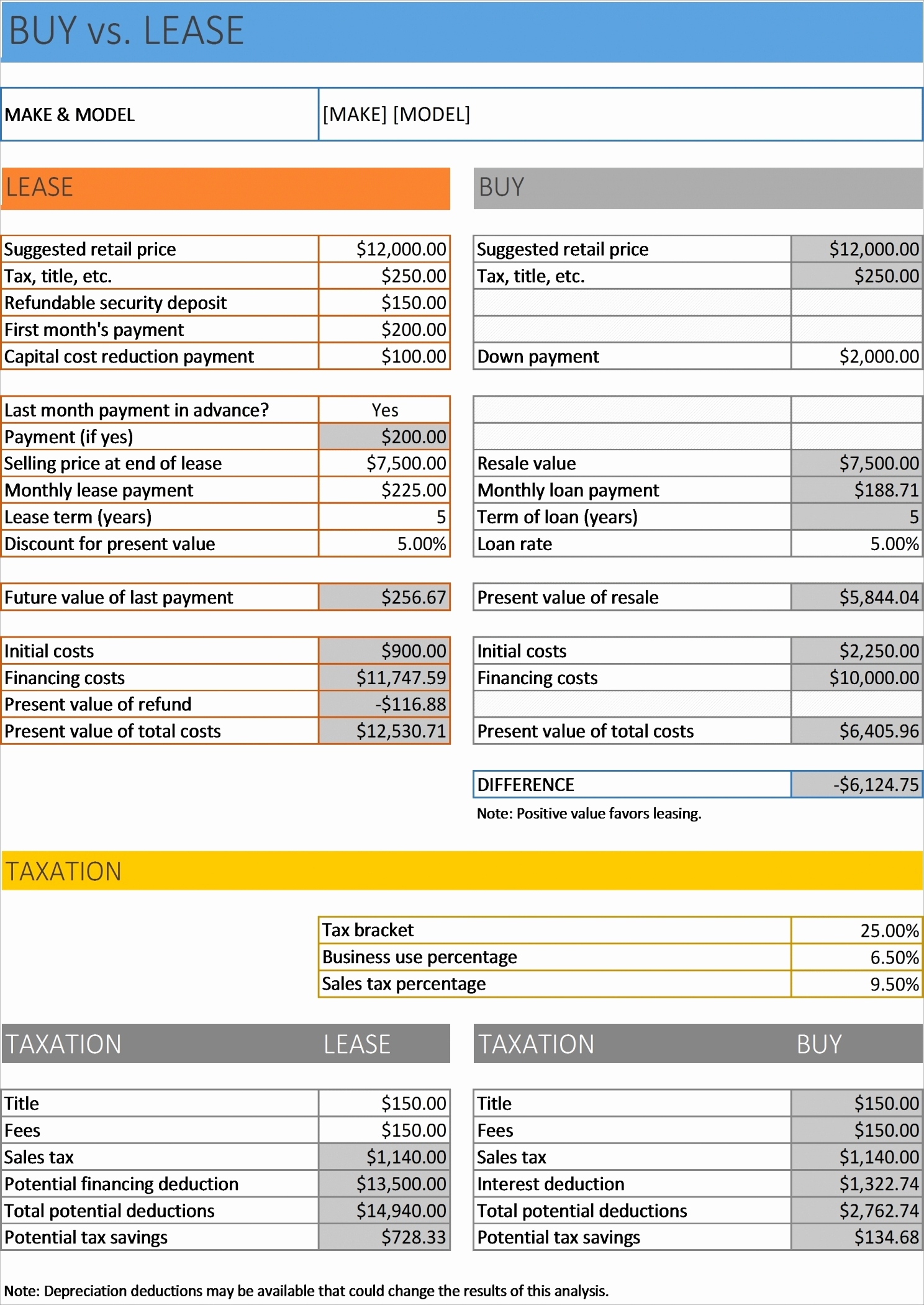 Car Shopping Spreadsheet Pertaining To Carg Comparison