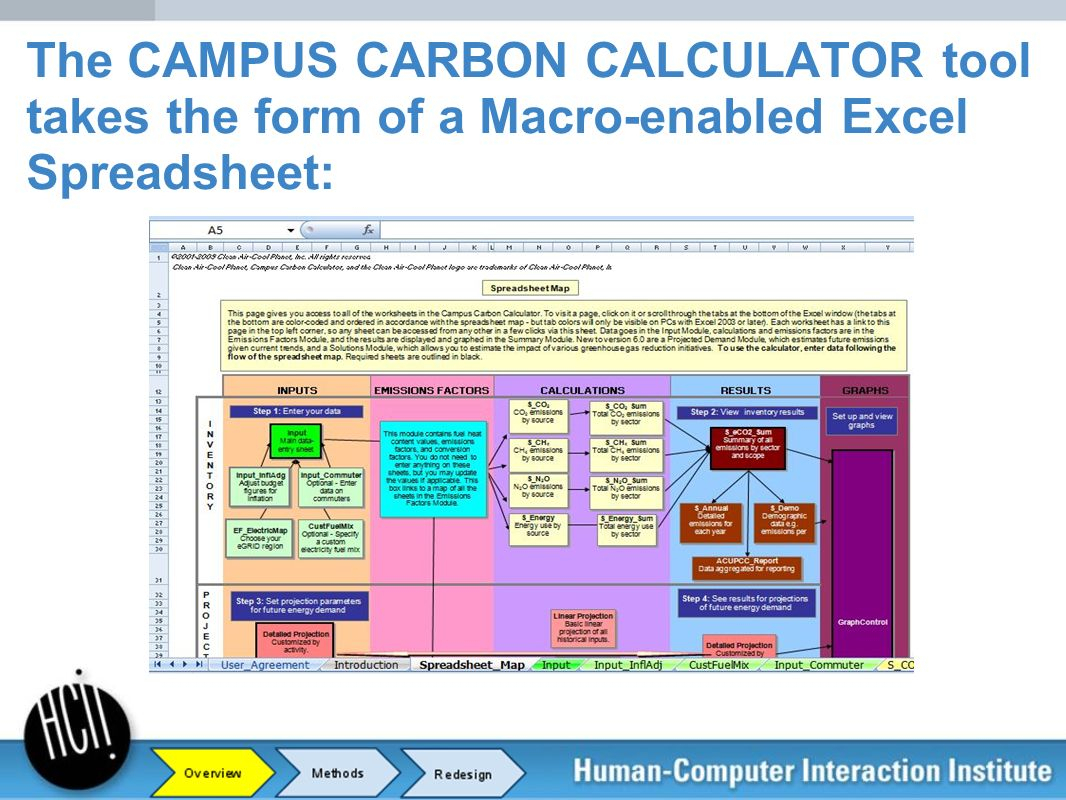 Carbon Footprint Calculator Excel Spreadsheet