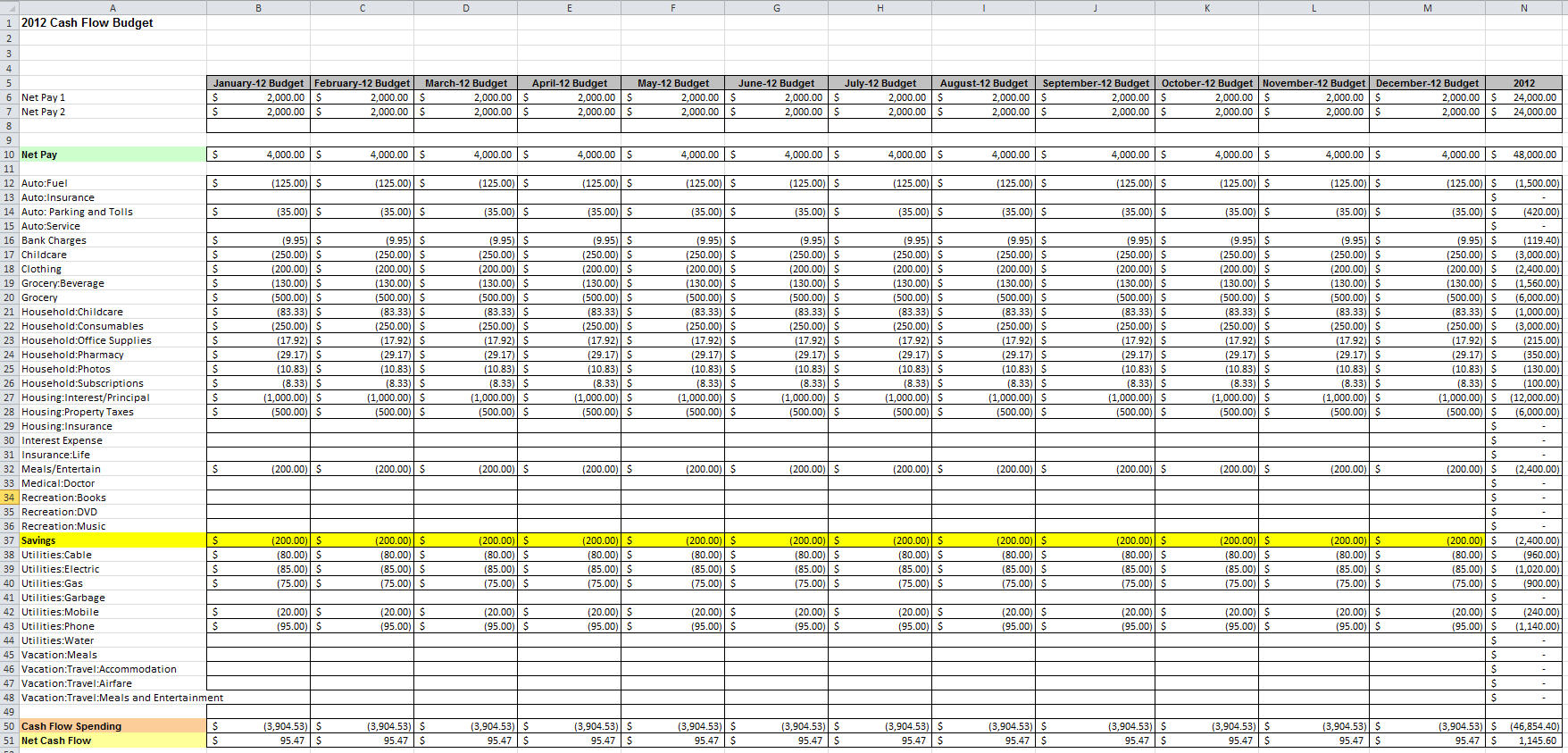 Family Cash Flow Budget Worksheet