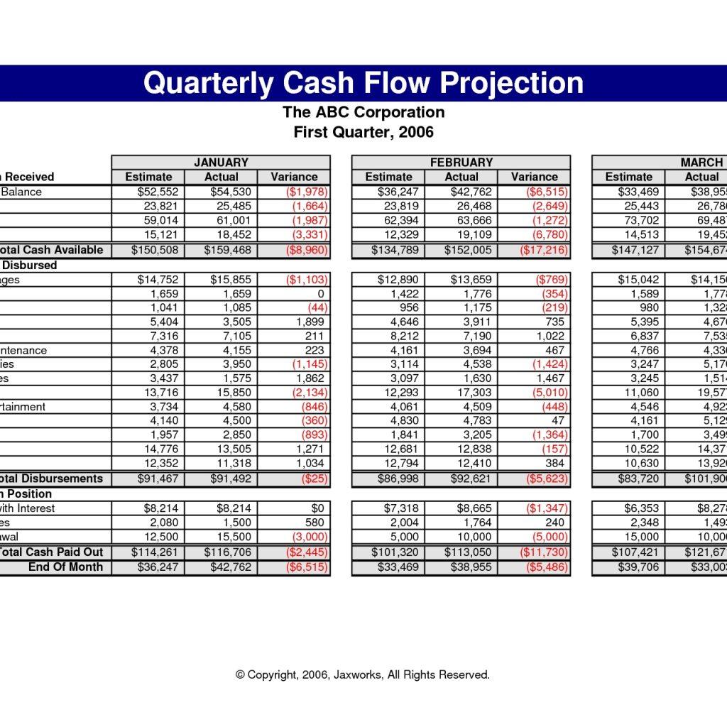 Cash Flow Forecast Spreadsheet Spreadshee Weekly