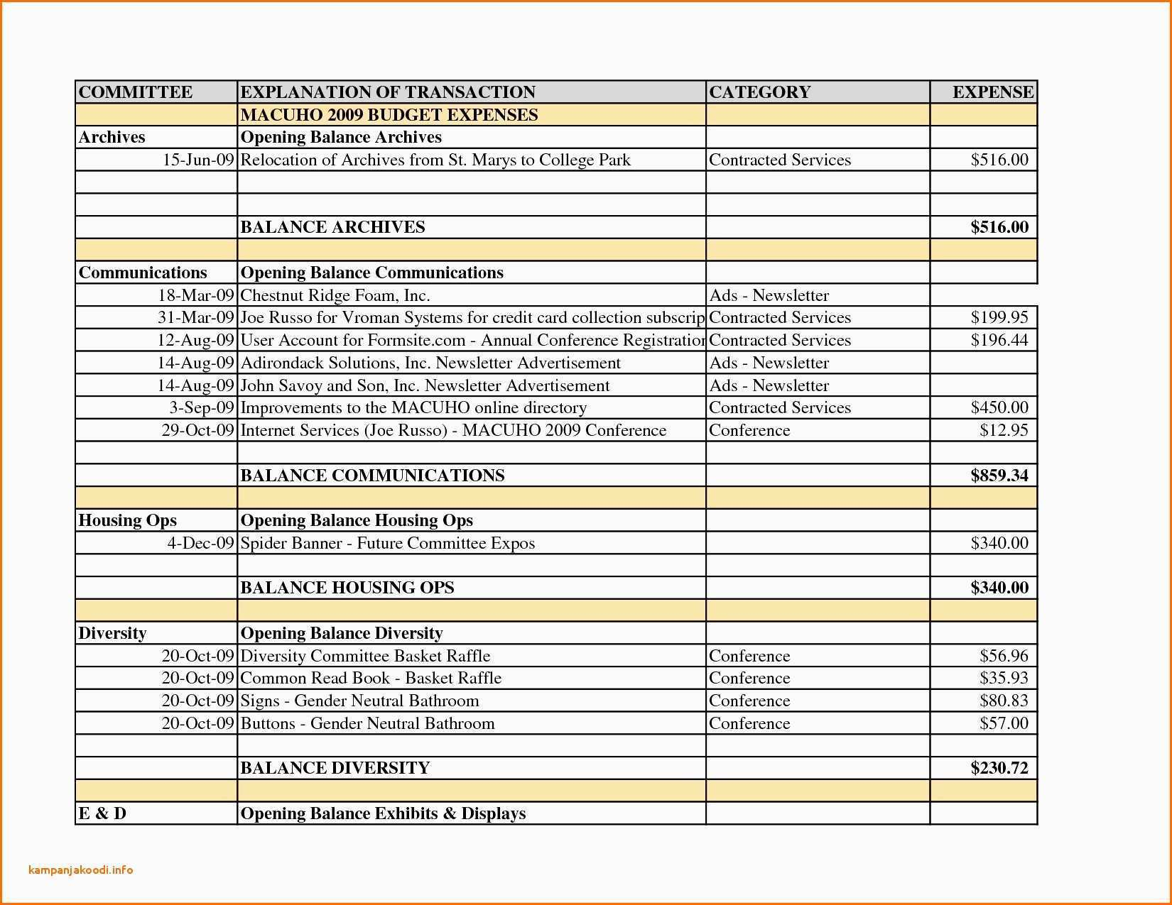 Catering Expenses Spreadsheet With Regard To Excel
