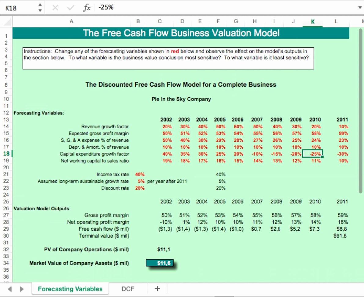 Cd Ladder Calculator Excel Spreadsheet Intended For Ladder