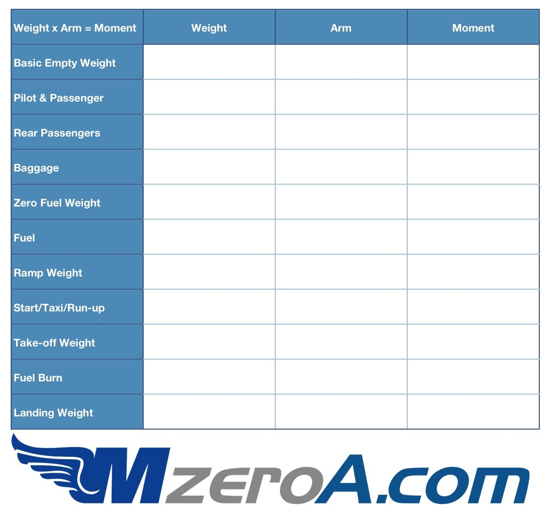 Cessna 150 Weight And Balance Spreadsheet Pertaining To