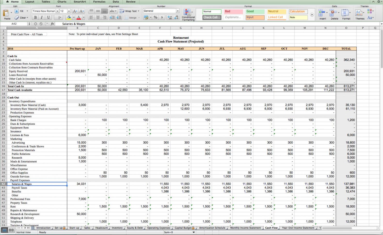 Coffee Shop Inventory Spreadsheet Spreadshee Coffee